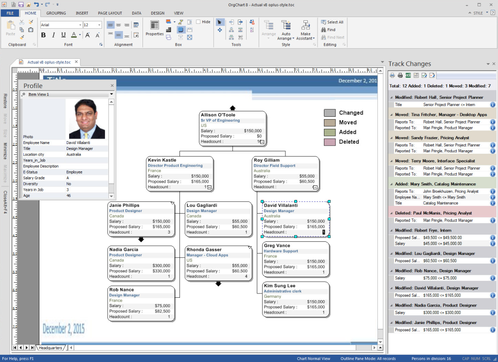 The OrgChart 9 Interface gives you a clear view of the organization